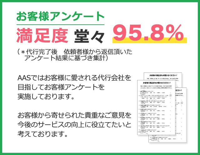 お客様アンケート満足度堂々95.8%